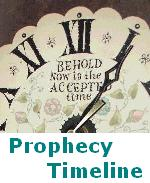 Prophecy Timeline